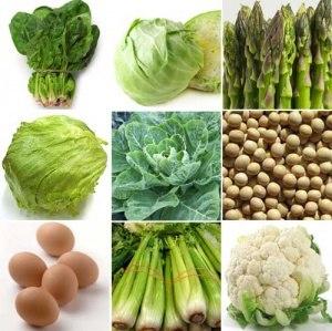 Источники витамина К